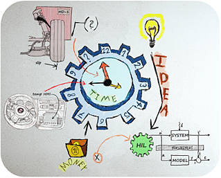 DIL-Simulators-as-project-management-tool.png