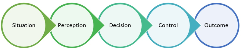 artificial-intelligence-logic-diagram.png