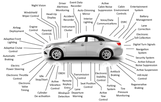 complex cars require vehicle on-board system sign-off