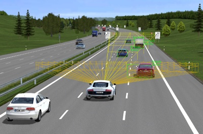 How to Use DIL Simulators for ADAS Development
